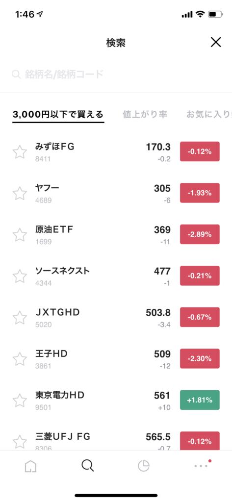 LINE証券で3000円以下で購入できる銘柄