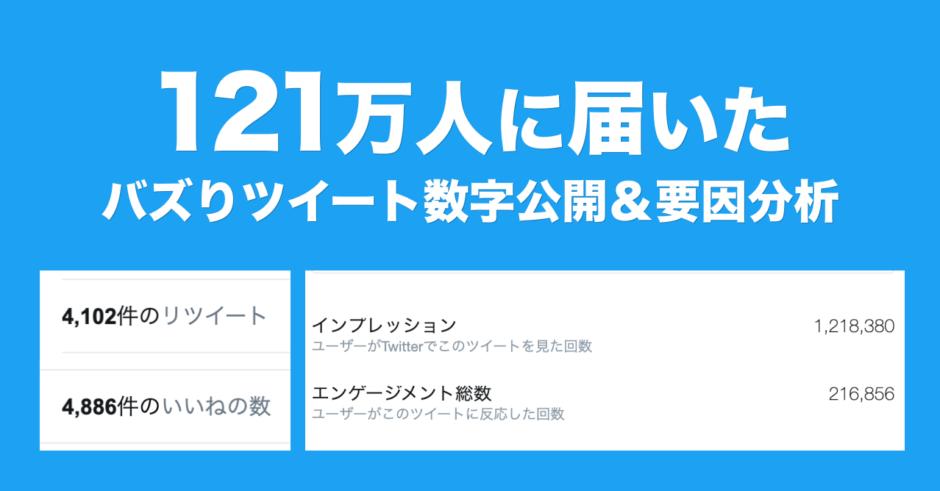 【国民の100人に1人】121万人に届いたバズりツイートの数字公開&要因分析