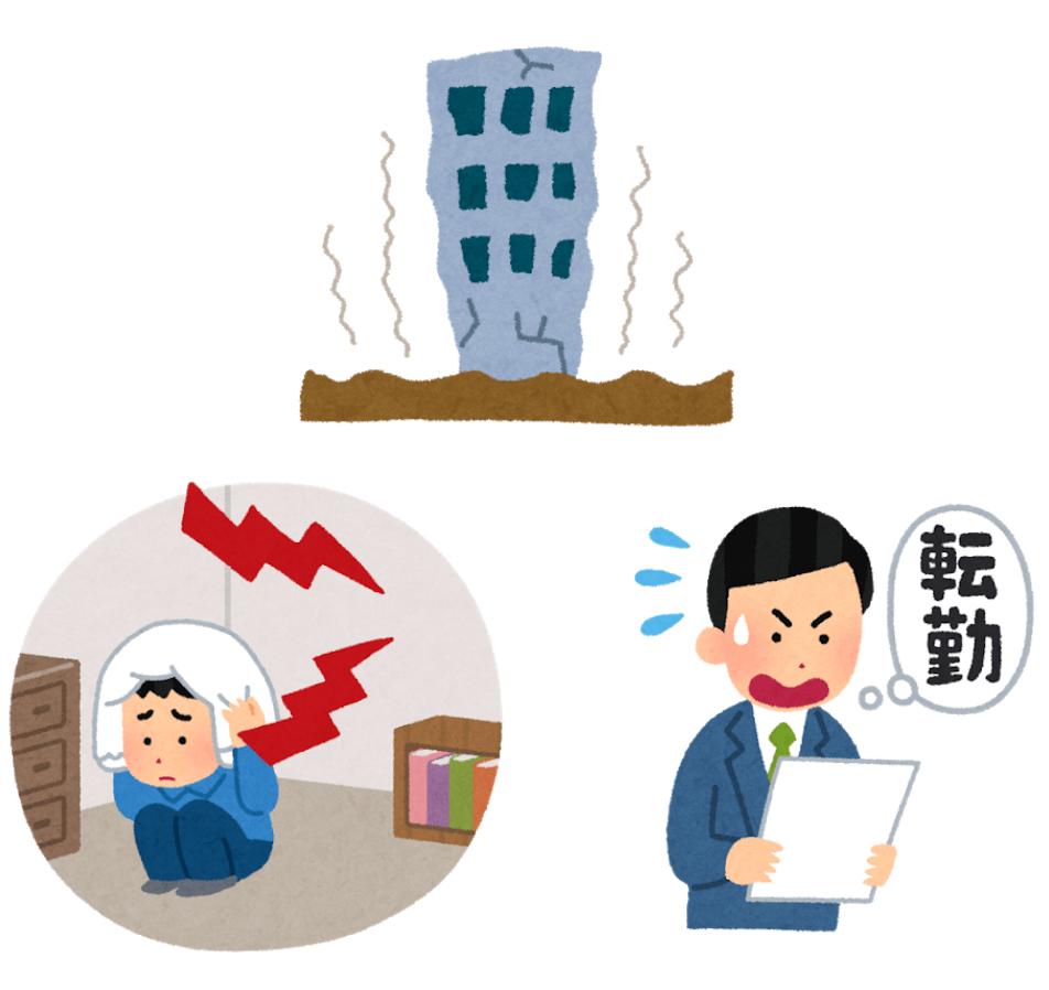 地震・転勤・隣人などの様々なリスクがある